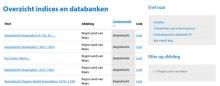 Vernieuwd overzicht van databanken en indices